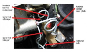 Master-cylinder-combo-valve